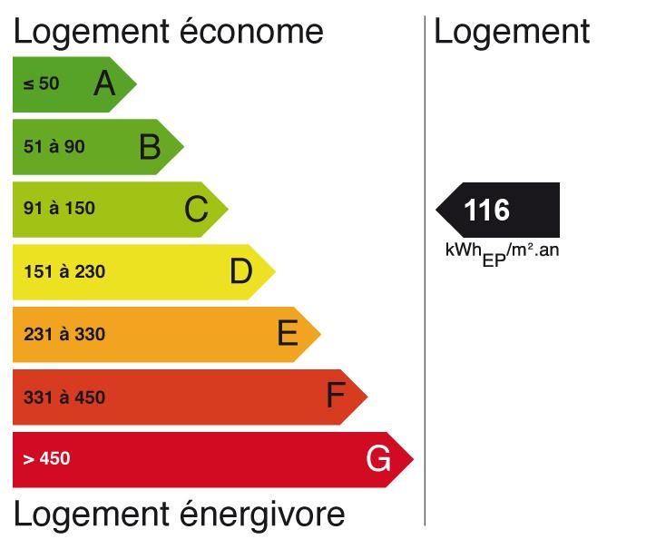 Image indiquant le score de Diagnostic de performance énergétique à C (indice: 15)