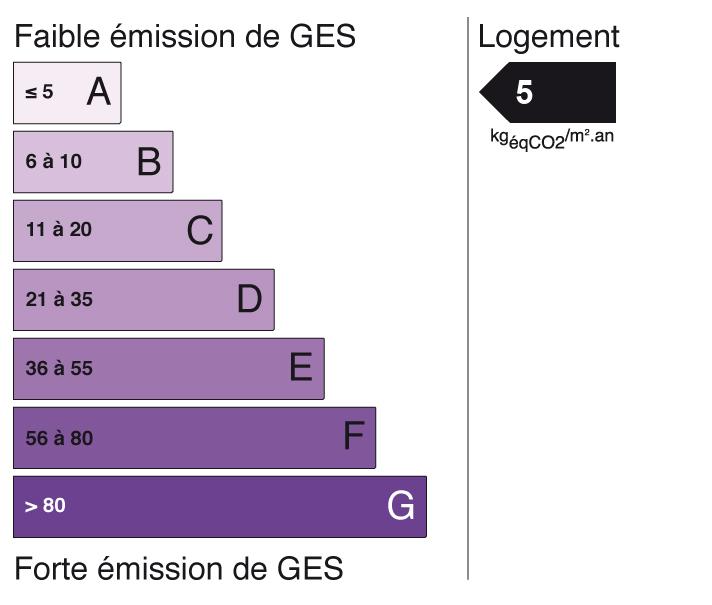 Image indiquant le score de Gaz à Effet de Serre à A (indice: 5)